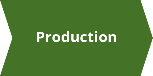 Parkstory is a full service solution with Production